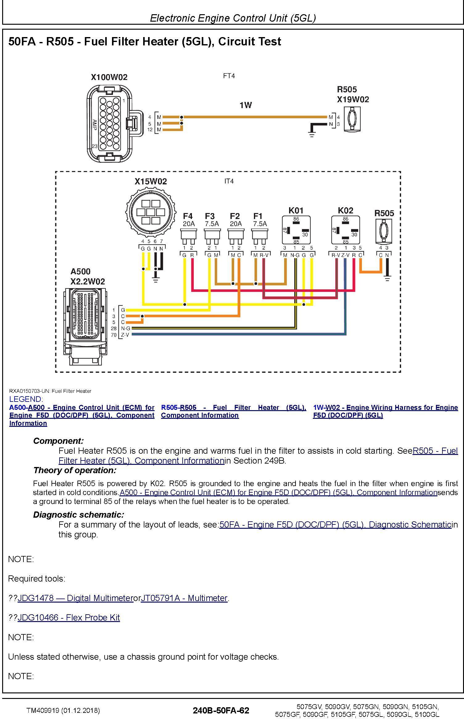 John Deere 5075GV/GN/GF/GL, 5090GV/GN/GF/GL, 5100GL, 5105GN/GF Tractors Diagnostic Manual (TM409919) - 1