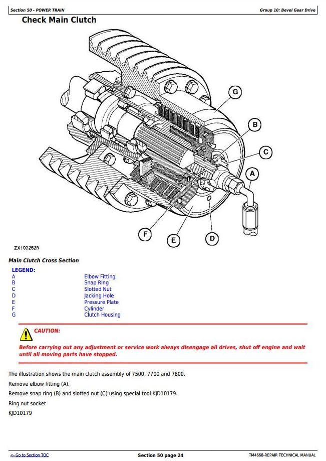TM4668 - John Deere 7200, 7300, 7400, 7500, 7700, 7800 Self-Propelled Forage Harvester Repair Manual - 1