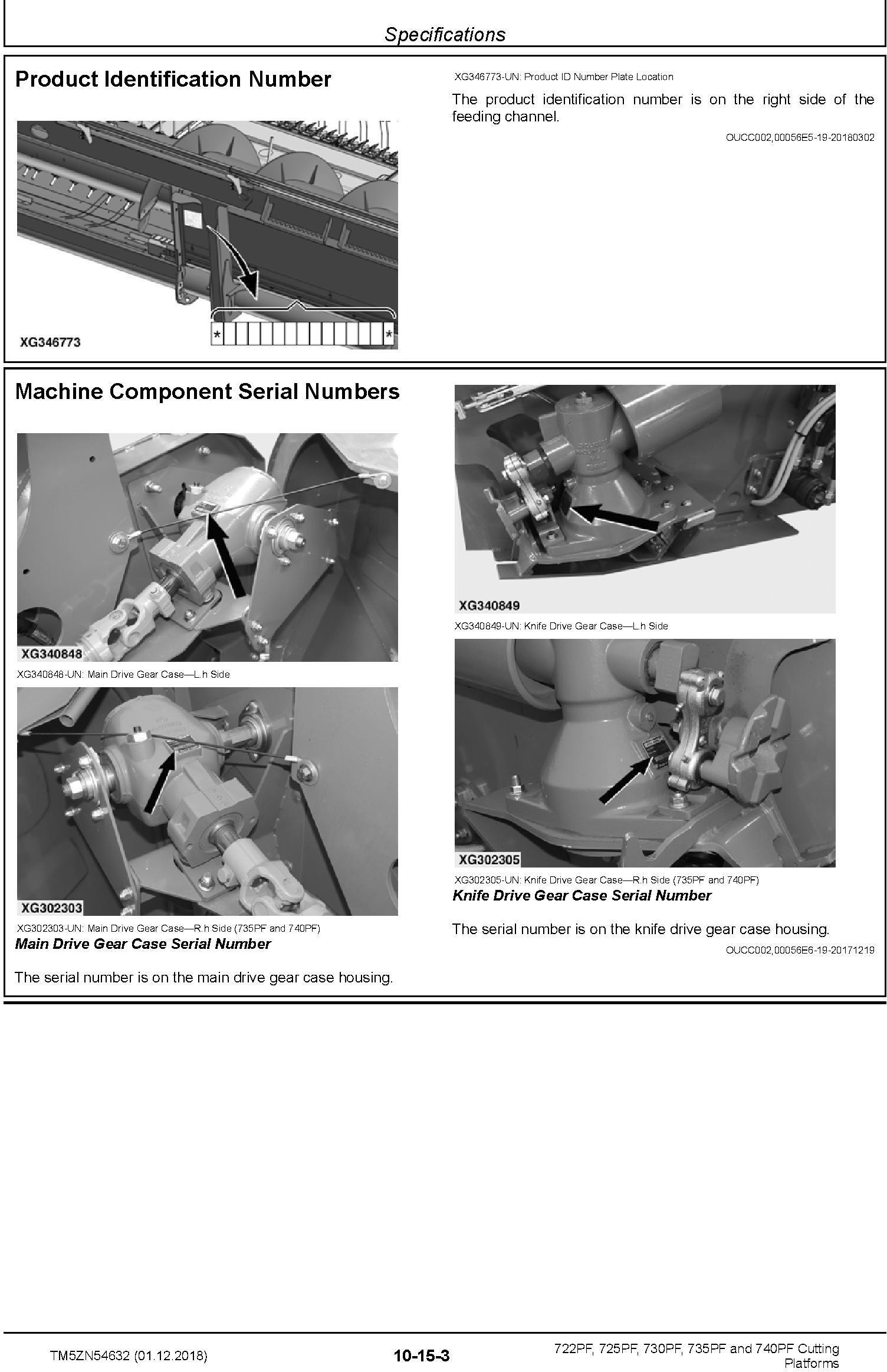 John Deere 722PF, 725PF, 730PF, 735PF and 740PF Cutting Platforms Technical Manual (TM5ZN54632) - 1