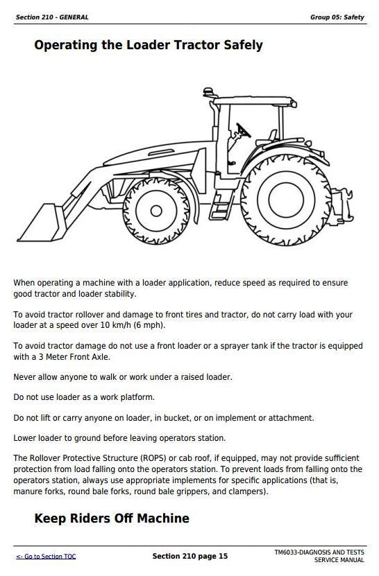 TM6033 - John Deere Tractors 5425, 5425HC, 5425N, 5625, 5625HC, 5725, 5725N Diagnostic Service Manual - 3