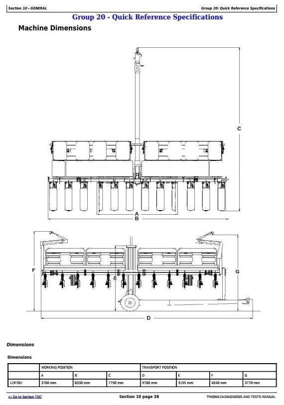 TM606619 - John Deere 1740 Drawn Planters (SN.750101-) Diagnostic and Repair Technical Service Manual - 3