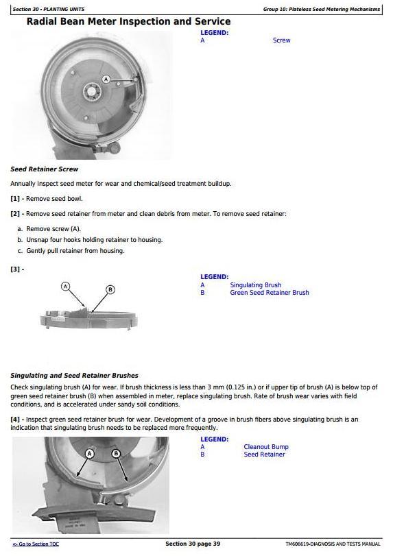 TM606619 - John Deere 1740 Drawn Planters (SN.750101-) Diagnostic and Repair Technical Service Manual - 1