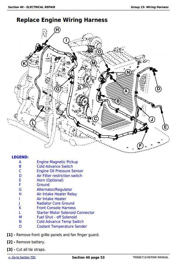 TM606719 - John Deere Tractors 5415, 5615, and 5715 Sevice Repair Technical Manual - 3