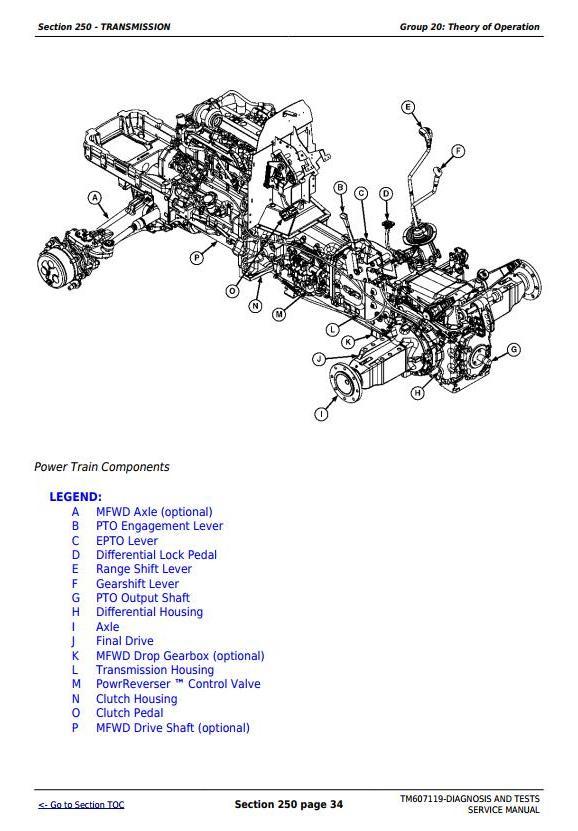 TM607119 - John Deere Tractors 5083E and 5093E Diagnostic and Tests Service Manual - 1