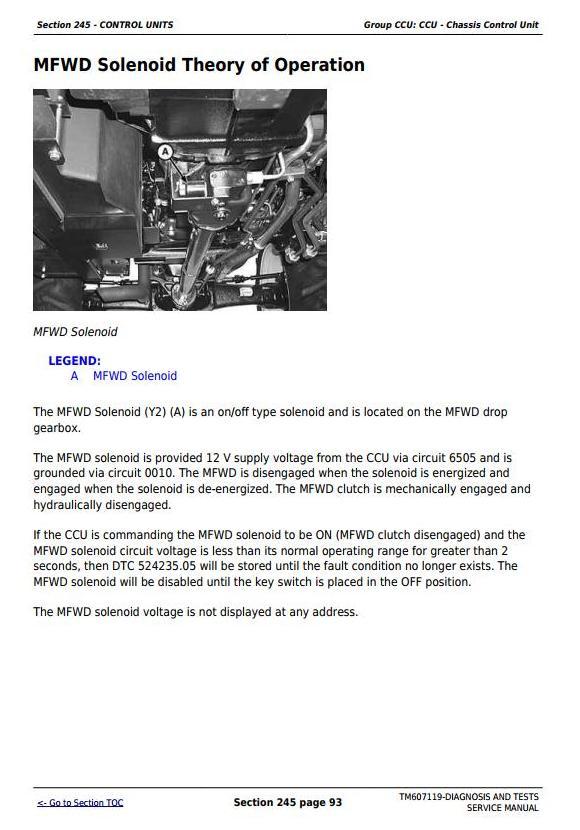 TM607119 - John Deere Tractors 5083E and 5093E Diagnostic and Tests Service Manual - 3
