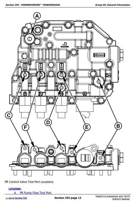 TM607519 - John Deere Tractors 5076E, 5076EL, 5082E, 5090E, 5090EL, 5090EH Diagnostic and Tests Manual - 3