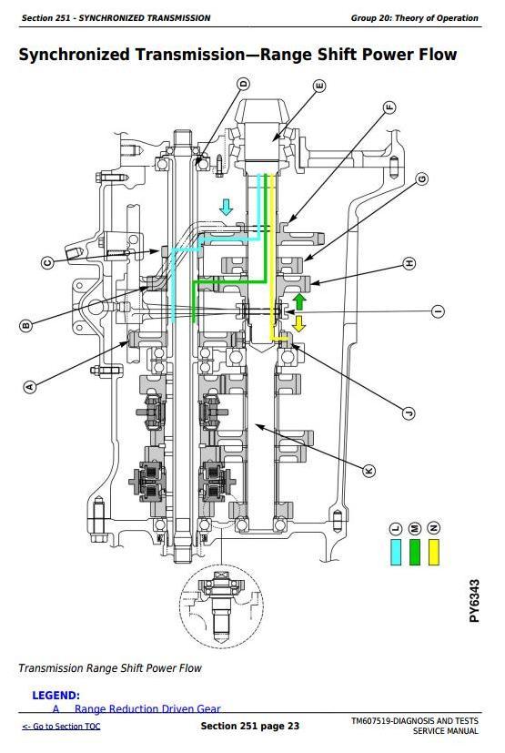 TM607519 - John Deere Tractors 5076E, 5076EL, 5082E, 5090E, 5090EL, 5090EH Diagnostic and Tests Manual - 1