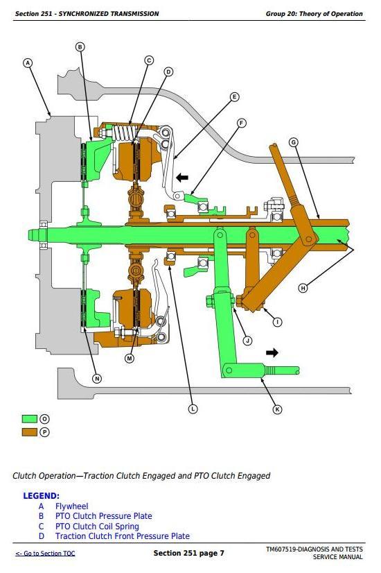 TM607519 - John Deere Tractors 5076E, 5076EL, 5082E, 5090E, 5090EL, 5090EH Diagnostic and Tests Manual - 2