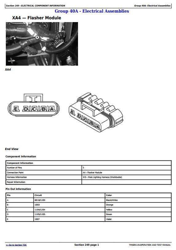 TM609119 - John Deere 1745 & 1755 Planters Frames (Worldwide) Diagnostic Technical Service Manual - 3
