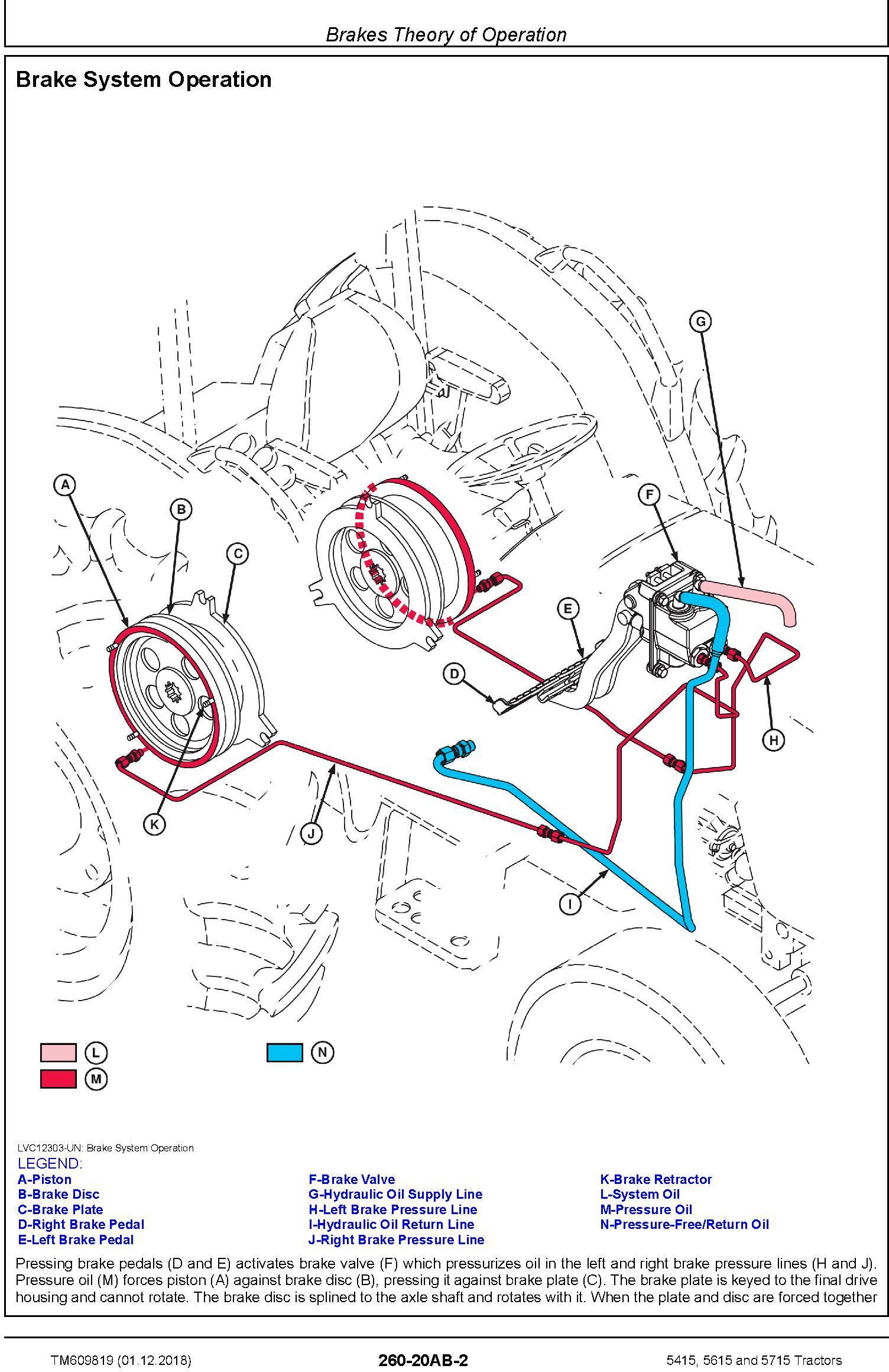 John Deere 5415, 5615 and 5715 Tractors Diagnostic Technical Service Manual (TM609819) - 2