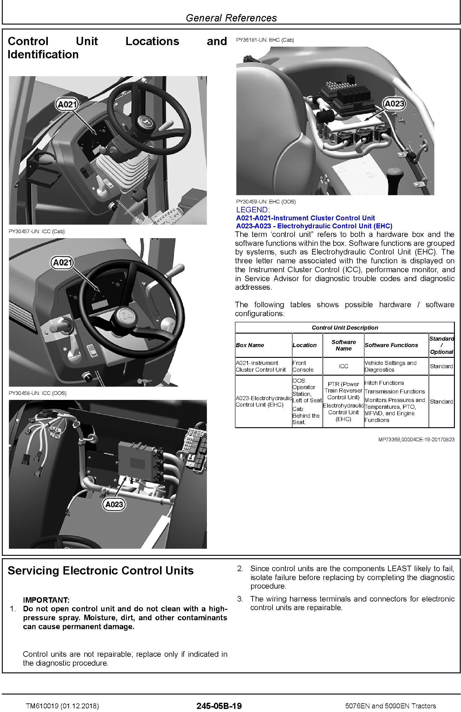 John Deere 5076EN and 5090EN Tractors Diagnostic Technical Service Manual (TM610019) - 2