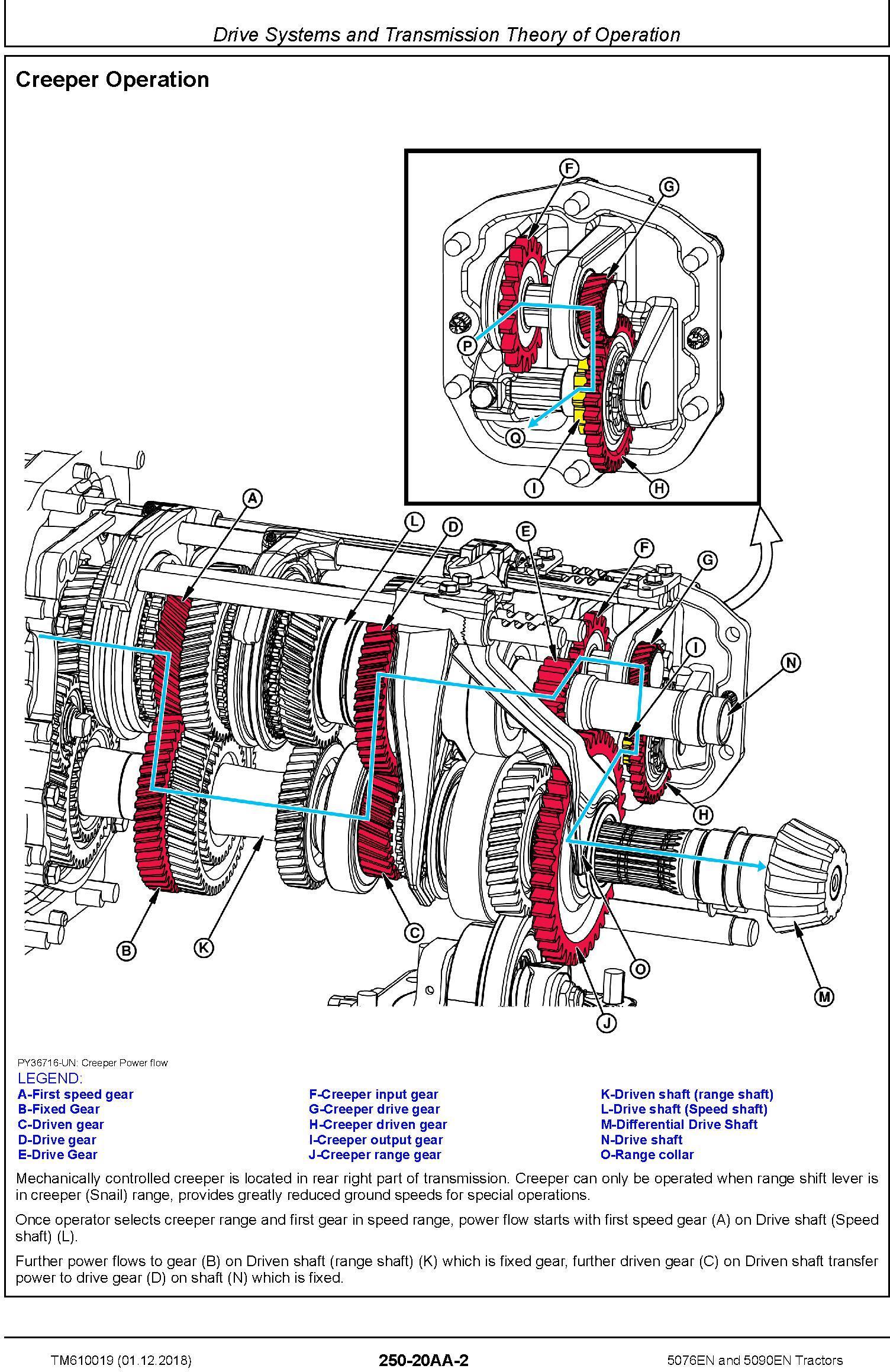 John Deere 5076EN and 5090EN Tractors Diagnostic Technical Service Manual (TM610019) - 3