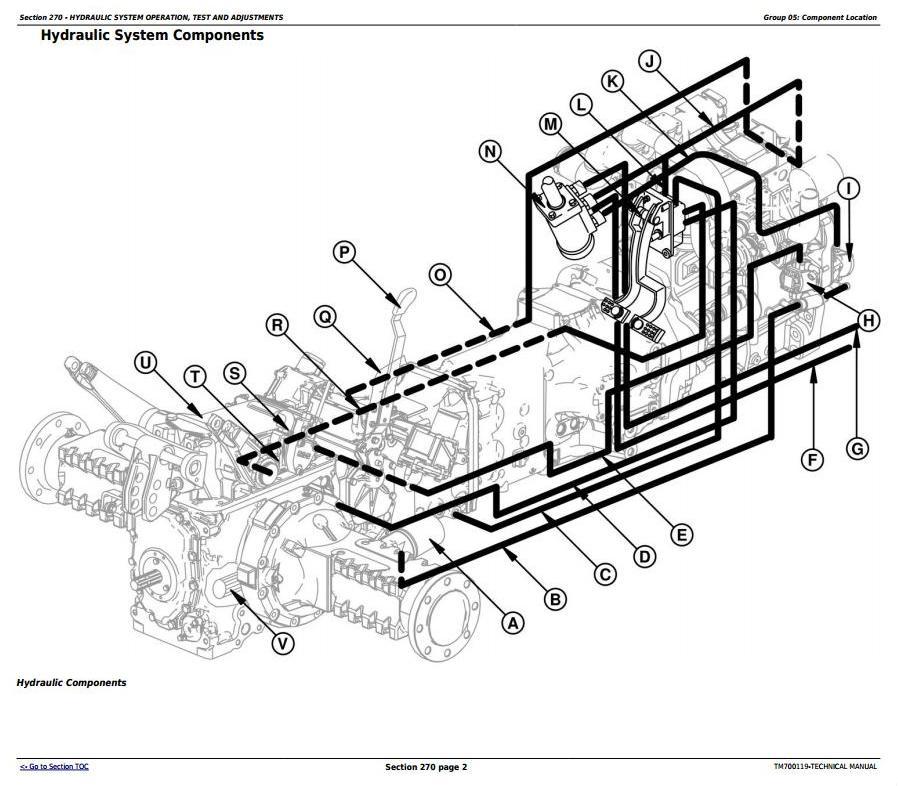 TM700119 - John Deere Tractors 5-750,5-754, 5-800,5-804, 5-850,5-854,5-900 (China) Technical Service Manual - 1