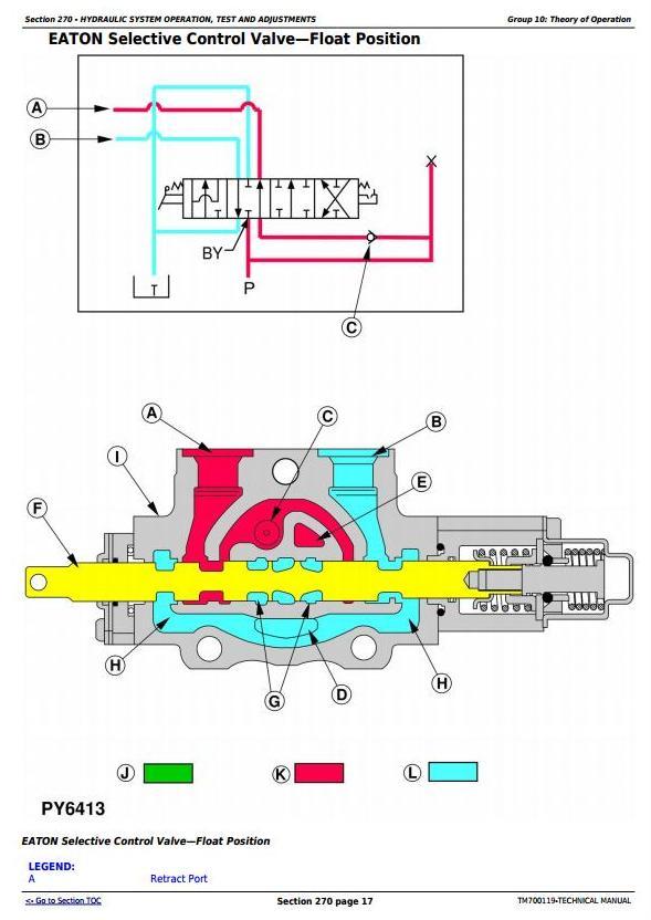 TM700119 - John Deere Tractors 5-750,5-754, 5-800,5-804, 5-850,5-854,5-900 (China) Technical Service Manual - 2