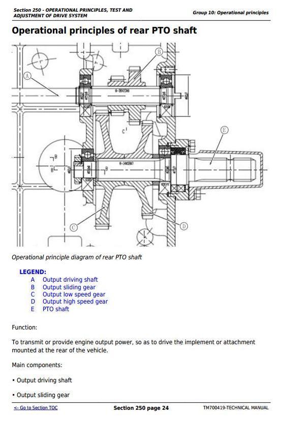 TM700419 - John Deere Tractors 280, 284, 300, 304, 320, 324, B350 All Inclusive Technical Service Manual - 1