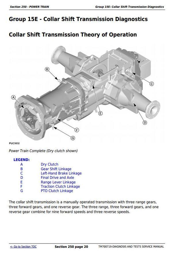 TM700719 - John Deere 904, 1054, 1204, 1354 China Tractors Diagnosic and Tests Service Manual - 1