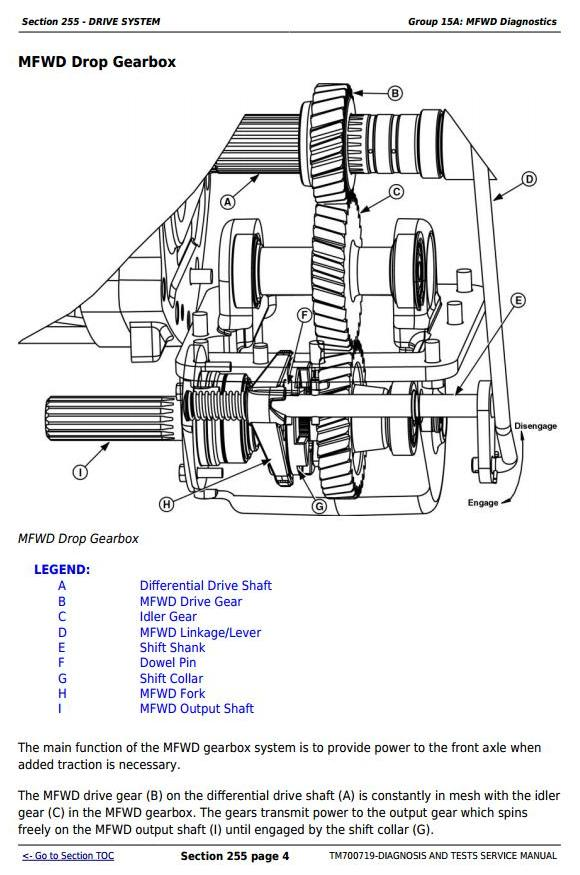 TM700719 - John Deere 904, 1054, 1204, 1354 China Tractors Diagnosic and Tests Service Manual - 2