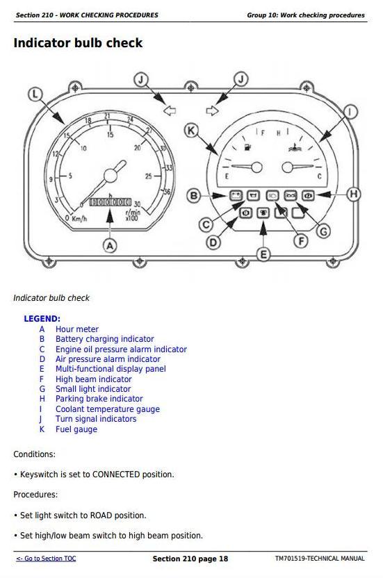 TM701519 - John Deere Tractors 500, 504, B550 and B554 (China) All Inclusive Technical Service Manual - 1