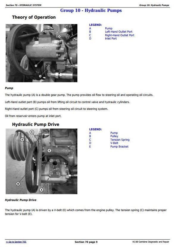 TM702819 - John Deere W230 (4LZ-7,4LZ-8) Combine (SN.015000-) Diagnostic and Repair Technical Manual - 2