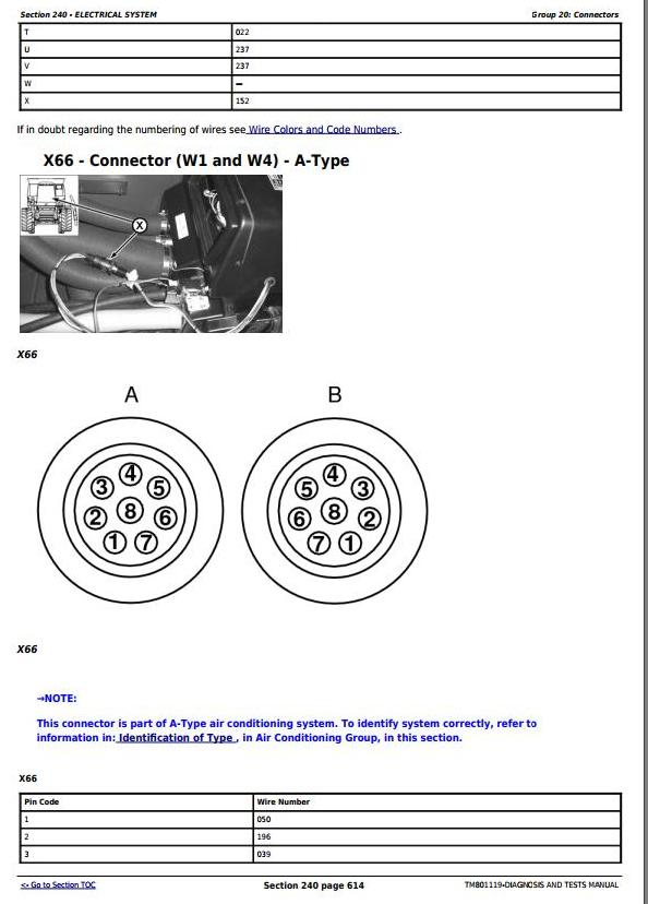 TM801119 - John Deere 1470, 1570 Combine (South American Edition) Diagnosis and Tests Service Manual - 3