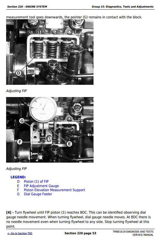 TM801619 - John Deere Tractors 5055E, 5065E, 5075E, 5078E, 5085E, 5090E Diagnostic & Tests Service Manual - 3