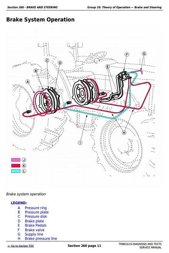 TM801619 - John Deere Tractors 5055E, 5065E, 5075E, 5078E, 5085E, 5090E Diagnostic & Tests Service Manual - 1