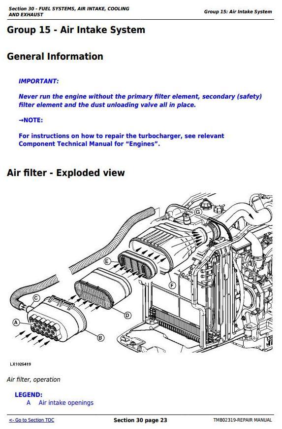 TM802319 - John Deere 1654, 1854, 2054, 2104, 6165J, 6185J, 6205J, 6210J China Tractors Repair Manual - 2