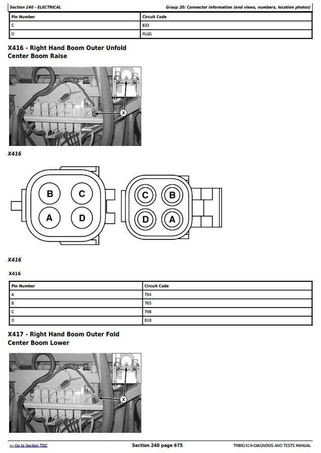 TM802419 - John Deere 4730 Self-Propelled Sprayes (PIN Prefix 1NW) Diagnostic & Tests Service Manual - 2
