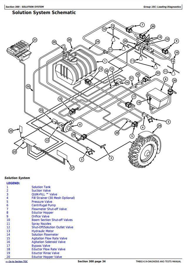 TM802419 - John Deere 4730 Self-Propelled Sprayes (PIN Prefix 1NW) Diagnostic & Tests Service Manual - 3