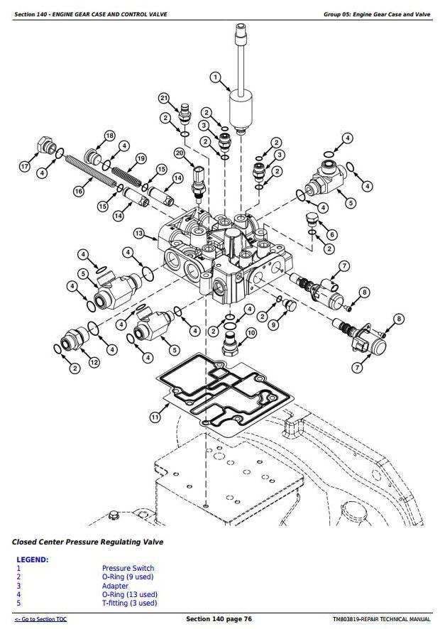 TM803819 - John Deere S540, S550, S660, S670, S680, S690 Combines Service Repair Technical Manual - 3