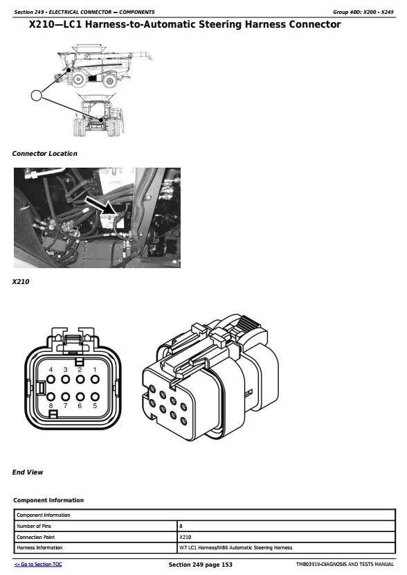 TM803919 - John Deere S540, S550, S660, S670, S680, S690 Combine Diagnostic and Tests Service Manual - 2