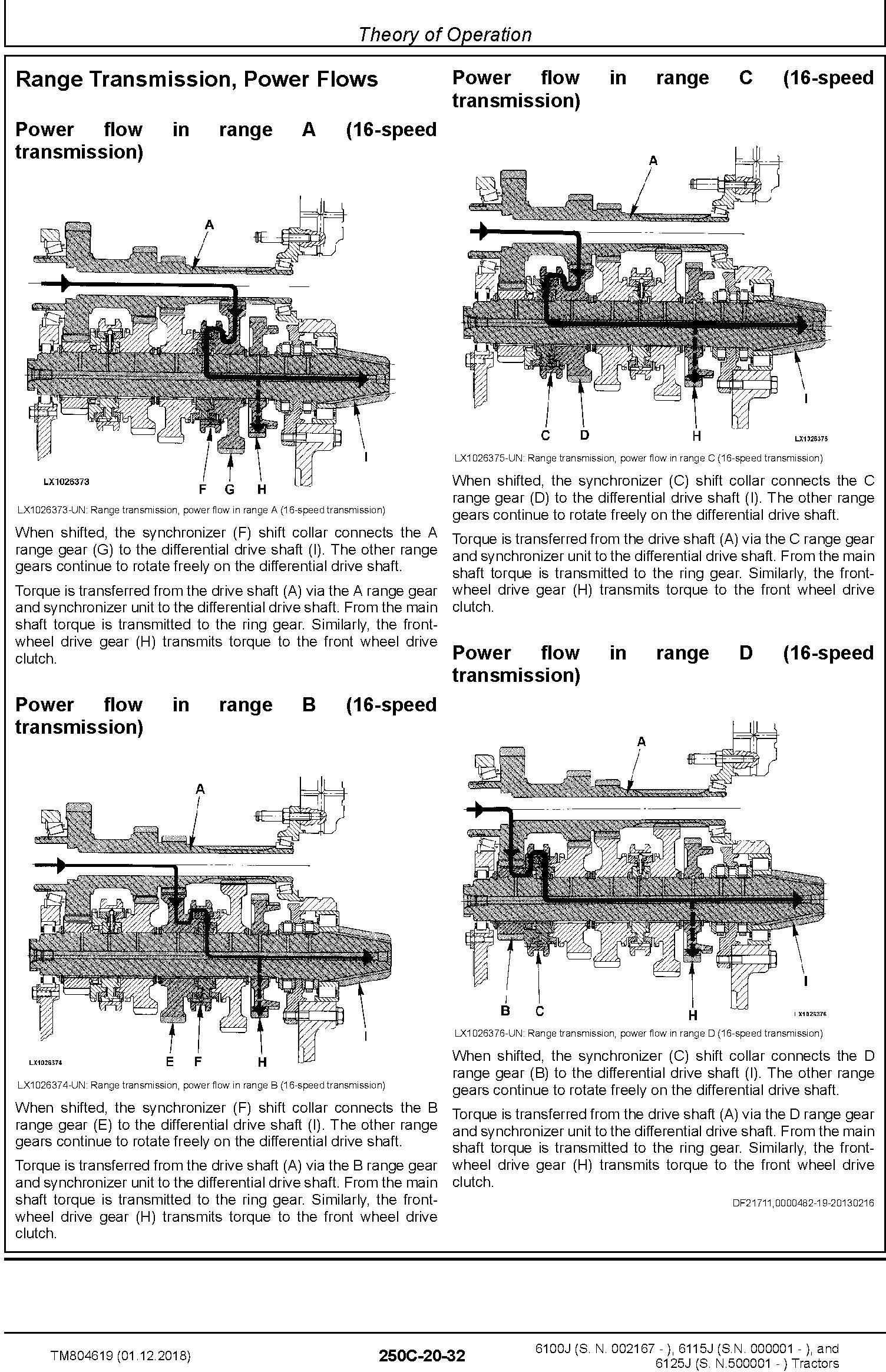 John Deere 6100J, 6115J, 6125J Tractors Diagnostic Technical Service Manual (TM804619) - 3