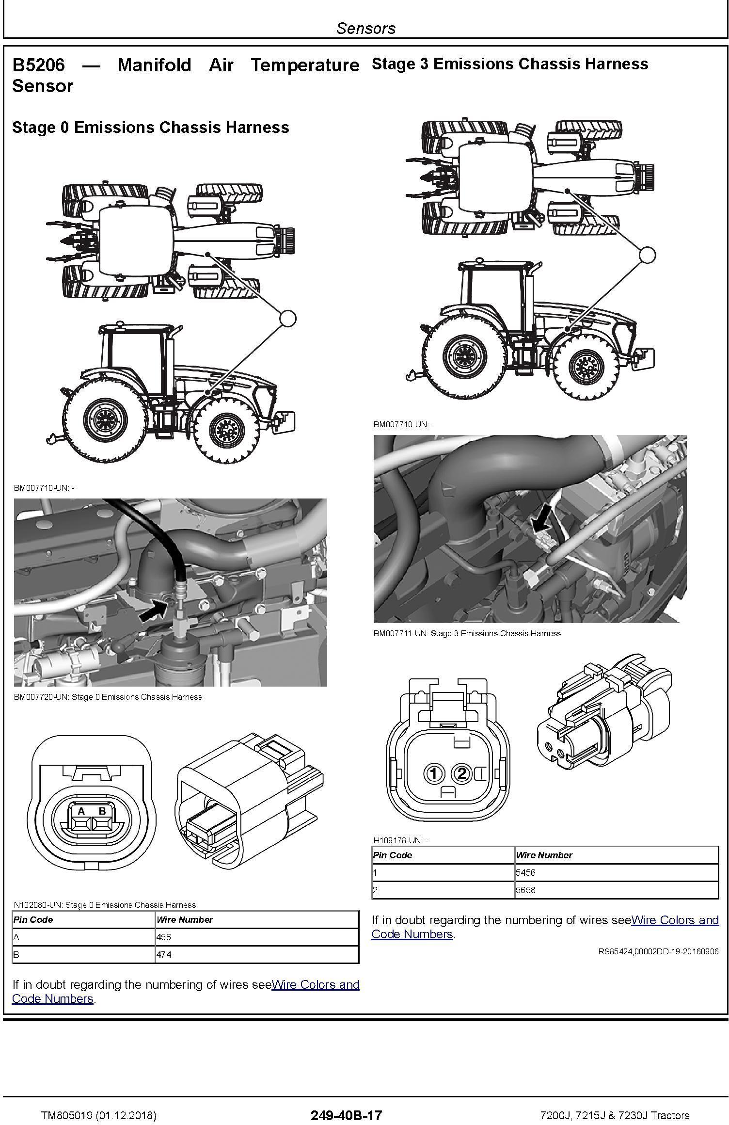 John Deere 7200J, 7215J and 7230J Tractors Diagnostic Technical Service Manual (TM805019) - 3