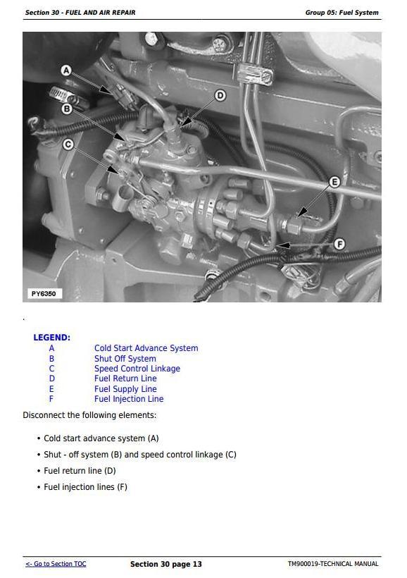 TM900019 - John Deere 5103, 5203, 5303, 5403, 5045, 5055, 5065, 5075, 5204 Tractors Technical Manual - 2