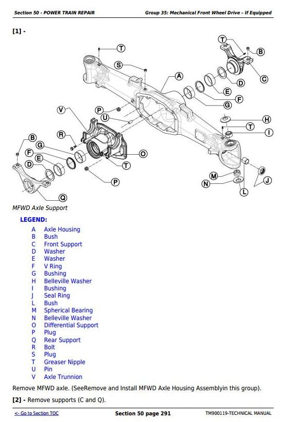 TM900119 - John Deere Tractors 5203S, 5303, 5403, 5503, 5310, 5310S, 5410, 5610 Technical Manual - 1