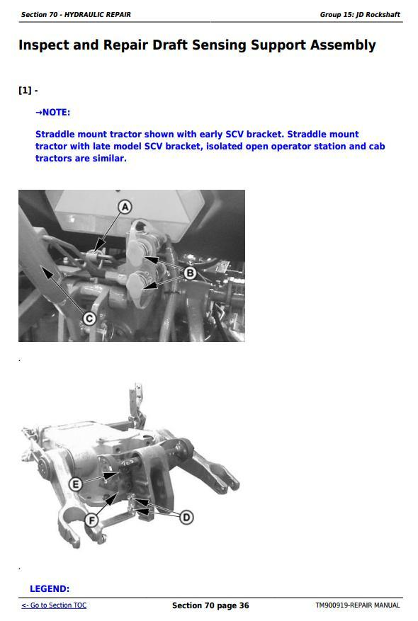 TM900919 - John Deere Tractors 5055E, 5065, 5075E (North America) Service Repair Technical Manual - 1