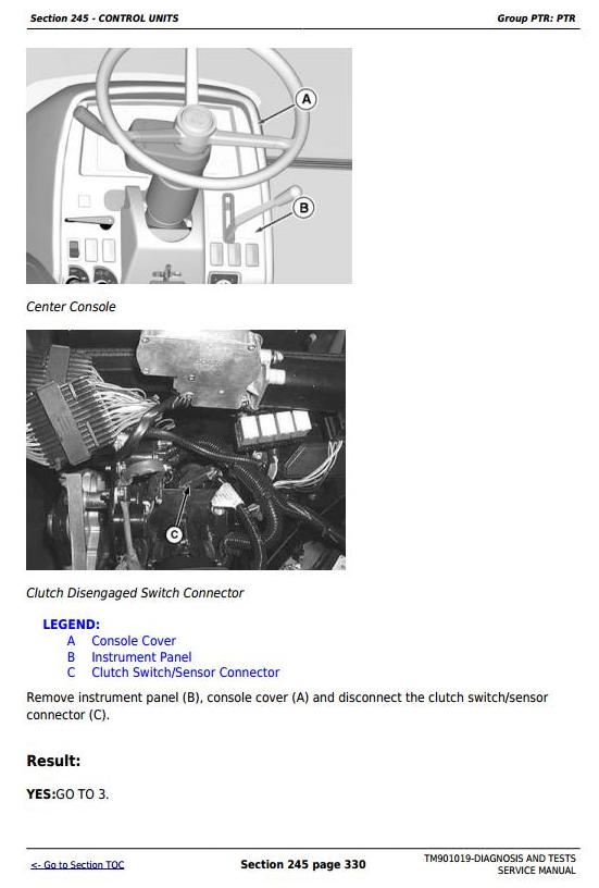 TM901019 - John Deere Tractors 5055E, 5065E, 5075E (North America) Diagnostic and Tests Service Manual - 2