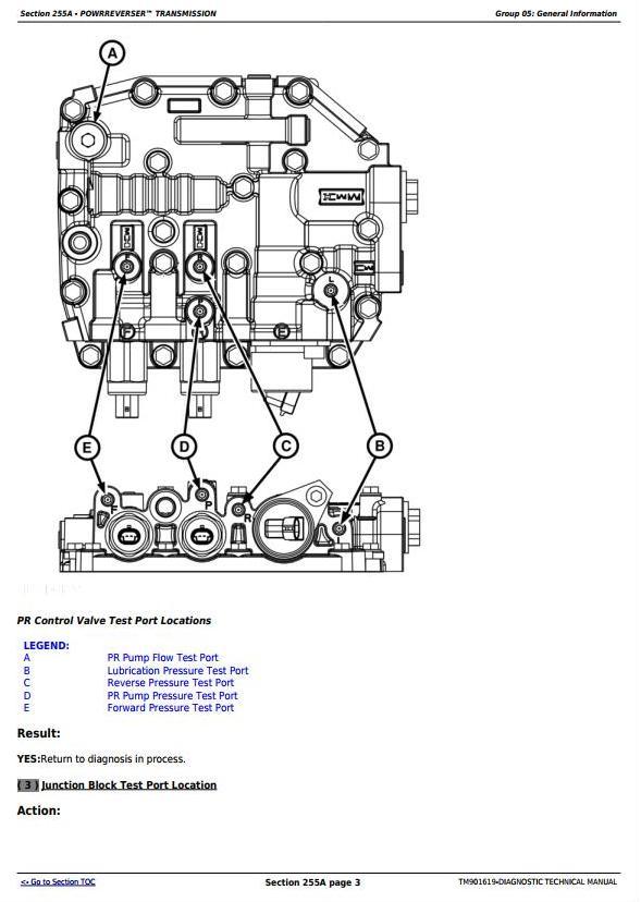 TM901619 - John Deere Tractors 5045E, 5055E, 5065E & 5075E (North Amereca) Diagnostic and Tests Manual - 2
