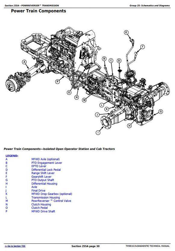 TM901619 - John Deere Tractors 5045E, 5055E, 5065E & 5075E (North Amereca) Diagnostic and Tests Manual - 3