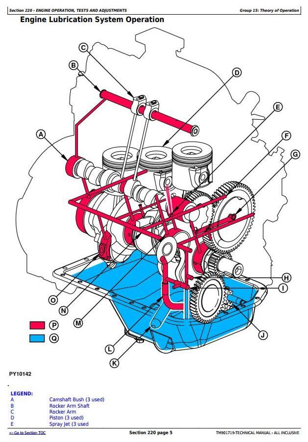 TM901719 - John Deere Tractors 5036C, 5042C (Export) PIN Prefix PY or 1PY All Inclusive Technical Manual - 2