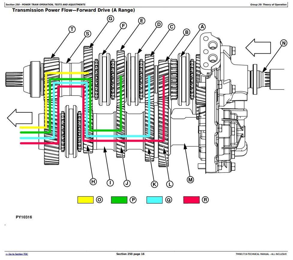 TM901719 - John Deere Tractors 5036C, 5042C (Export) PIN Prefix PY or 1PY All Inclusive Technical Manual - 3