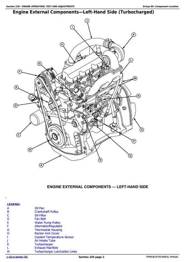 TM901819 - John Deere 5055E, 5065E, 5075E Asia, Africa, Middle East Edition Tractors Technical Manual - 2