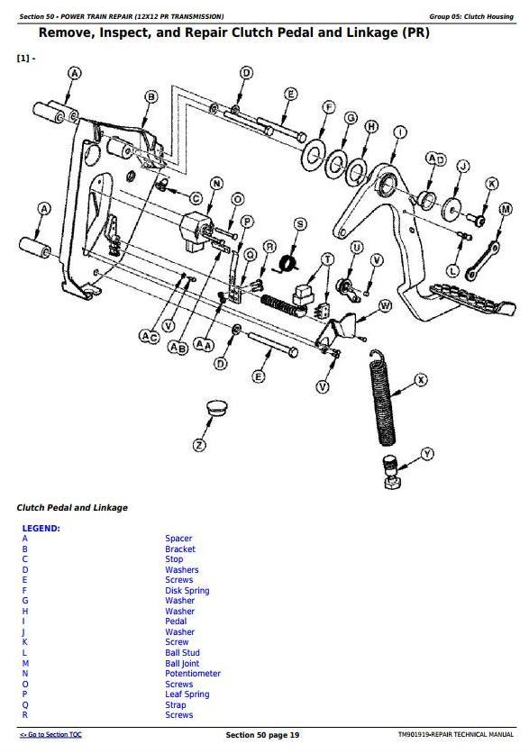 TM901919 - John Deere 5055E, 5060E, 5065E & 5075E (Asia, India) Tractors Service Repair Manual - 2