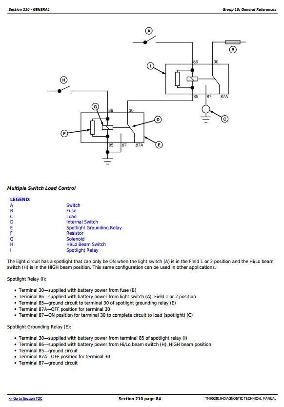 TM902019 - John Deere 5310, 5055E, 5060E, 5065E and 5075E India, Asia Tractors Diagnosis and Tests manual - 2