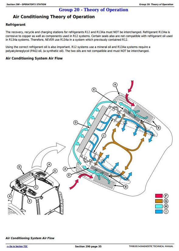 TM902019 - John Deere 5310, 5055E, 5060E, 5065E and 5075E India, Asia Tractors Diagnosis and Tests manual - 3