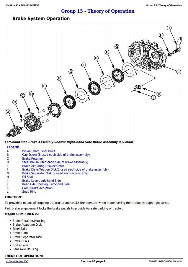 TM902119 - John Deere 3028EN, 3036E, 3036EN (1PY) Compact Utility Tractors All Inclusive Technical Manual - 3