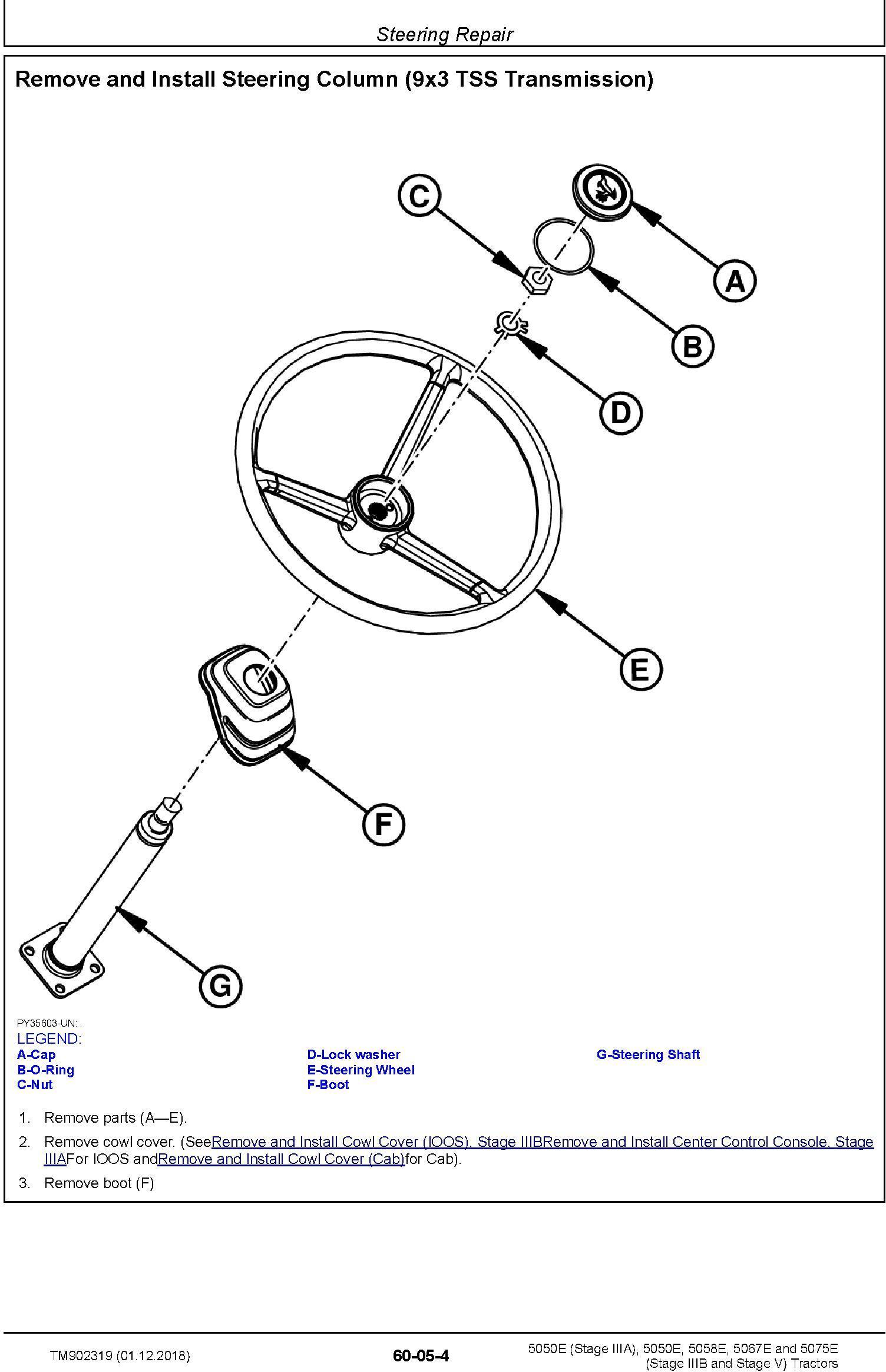 John Deere 5050E, 5050E, 5058E, 5067E, 5075E Tractors Service Repair Technical Manual (TM902319) - 3
