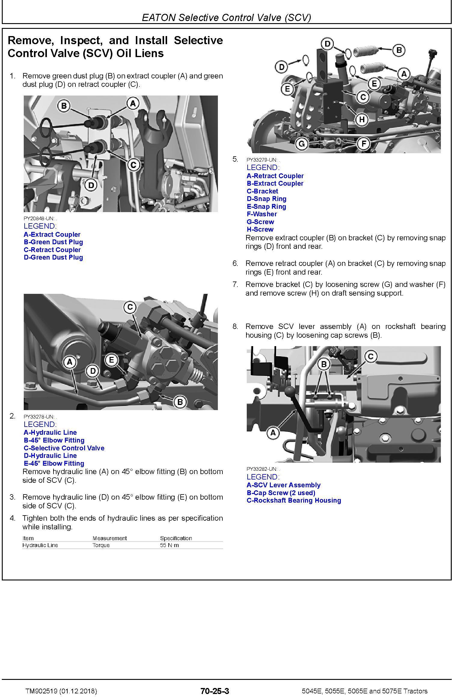 John Deere 5045E, 5055E, 5065E, 5075E Tractors (SN.103101-) Repair Technical Service Manual TM902519 - 3