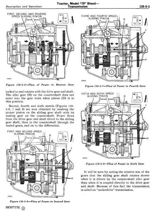 SM2017 - John Deere Service Manual for 70 (SN. 700001-) General-Purpose & Standard (Diesel) Tractor - 3