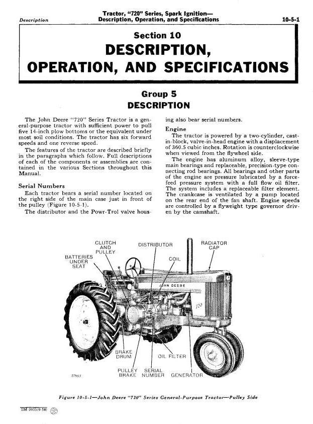 SM2025 - John Deere 70, 720 & 730 (Gas) Tractor Technical Service Manual - 3